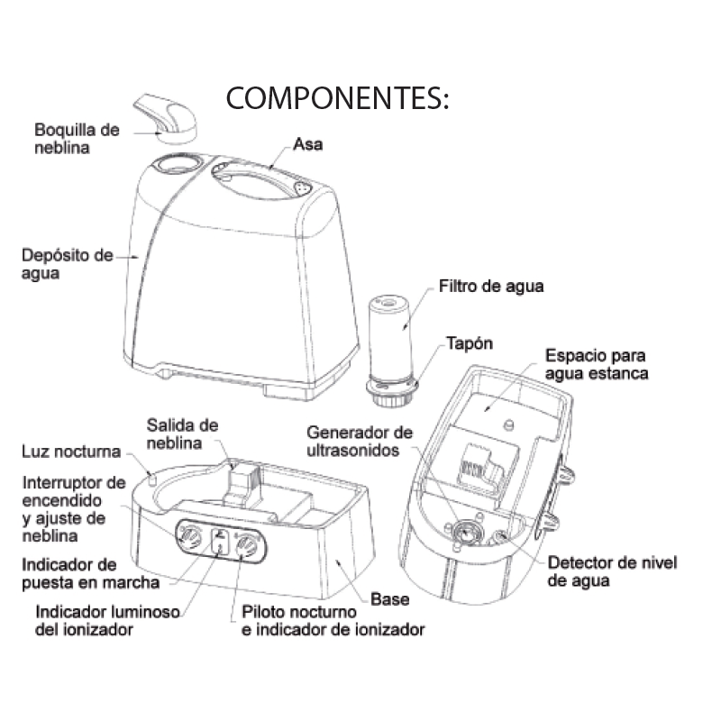 Humidificador Cornwall Por Ultrasonidos con Depósito 6 Litros 380ml/H
